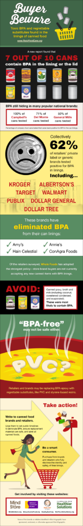 buyer-beware-infographic